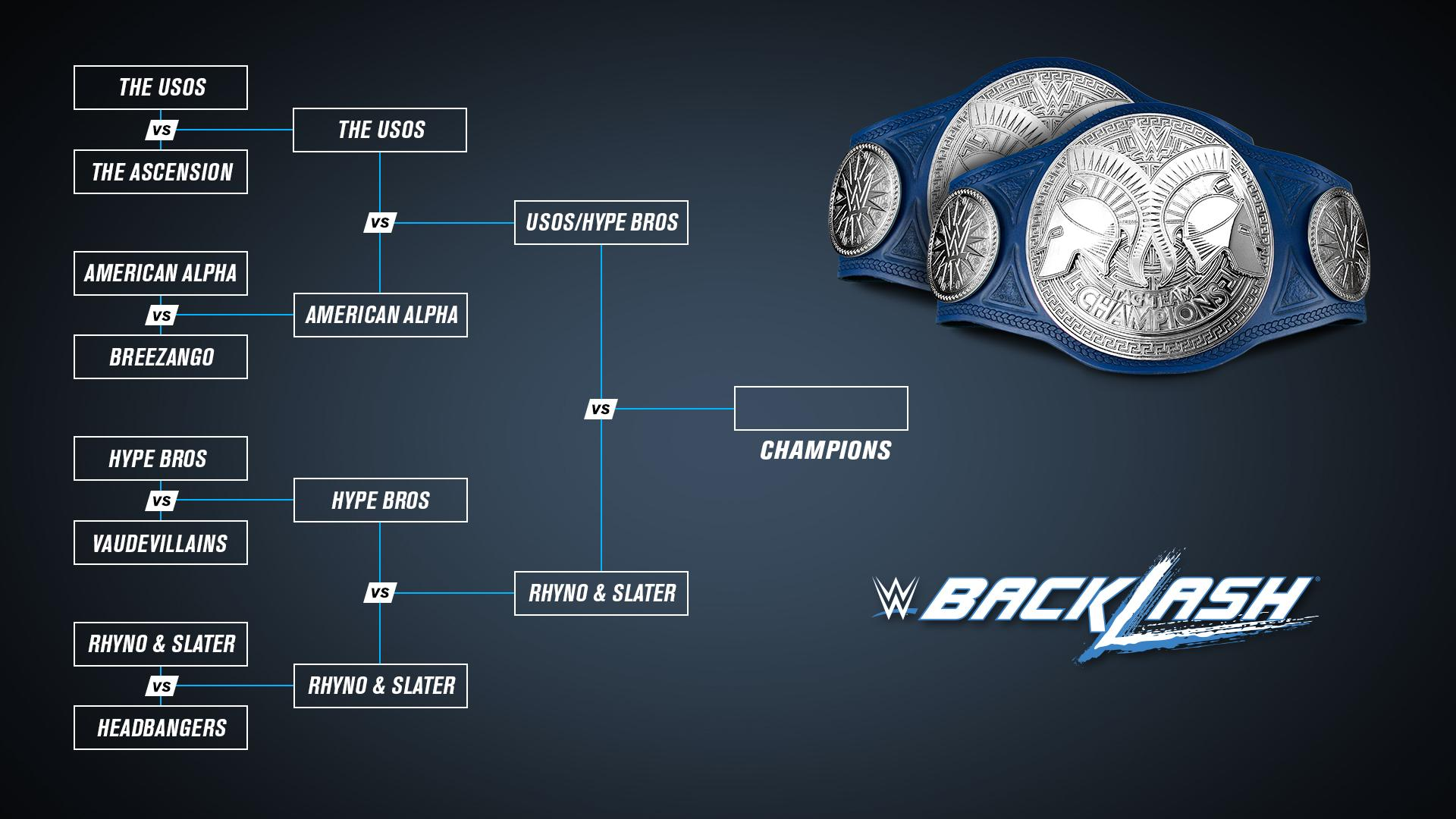 20160906_backlash_sdtagtitlebracket_belts_v2-90de513fa68f24515370398302b29bee